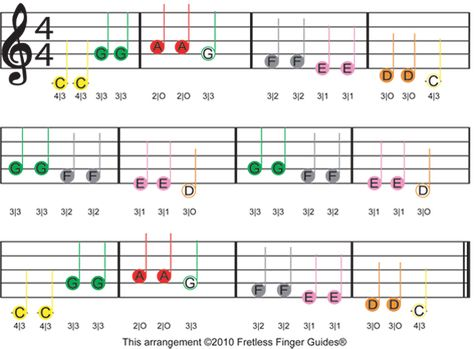 Color Coded Free Violin Sheet Music For Twinkle Twinkle Little
