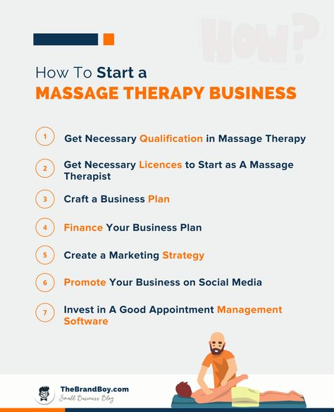 12 Steps to Start a Massage Therapist (Ideas included) - theBrandBoy