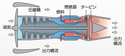Pin on ジェットエンジン