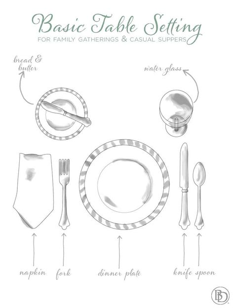 The Etiquette Table Setting for a (Casual) gathering. (great setting ...