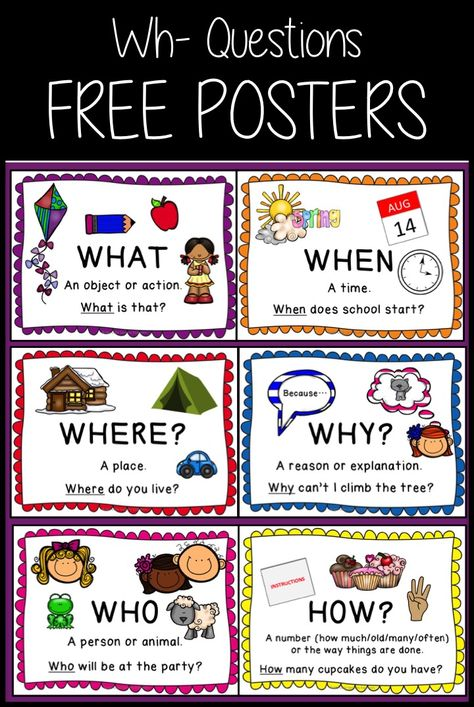 Who, What, Where, Why, When and How Question Posters