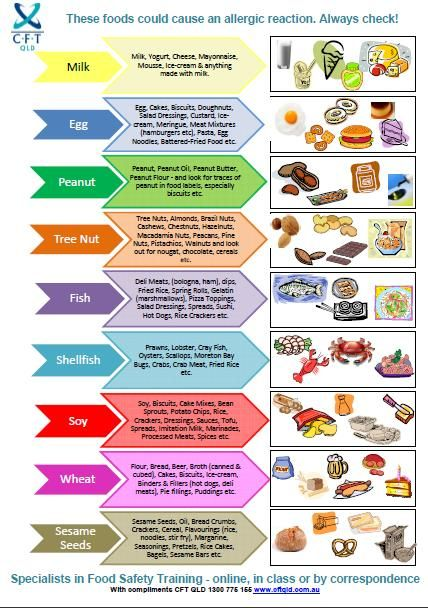Food Safety Temperature Poster Posters Cft Qld
