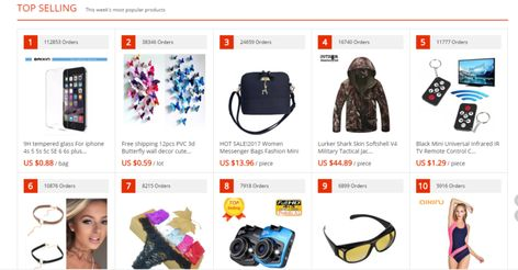 How To Make Money Dropshipping Products - Not Taught At School