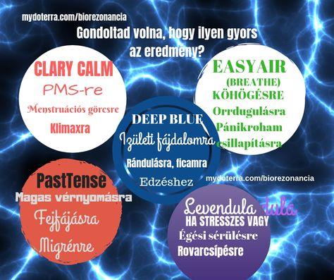 lehetséges-e radiola hipertóniával történő bevétele