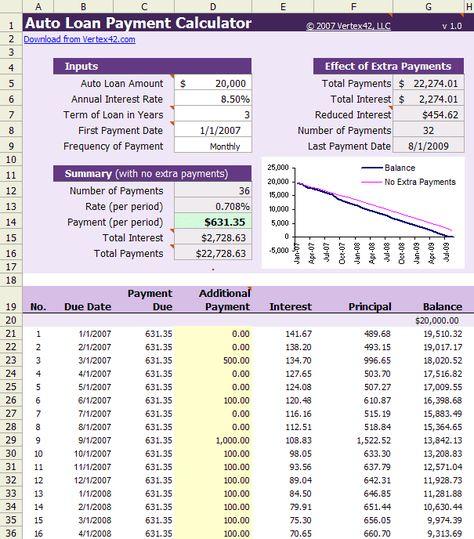 Use our auto loan calculator to calculate car payments in your - auto loan calculator