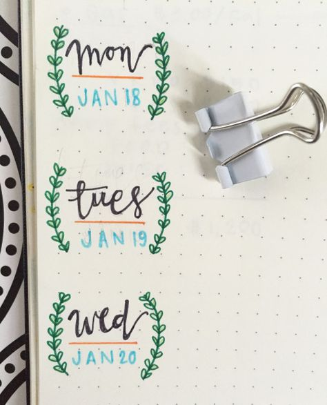 17 Best images about Journal on Pinterest Birthdays, Planners and