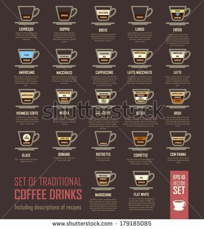 Makinggoodespressocoffee Best Espresso Espresso Coffee Blog