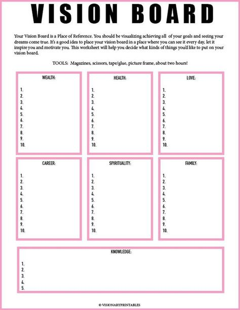 Vision Board Worksheet// Vision Board Checklist// Law of | Etsy