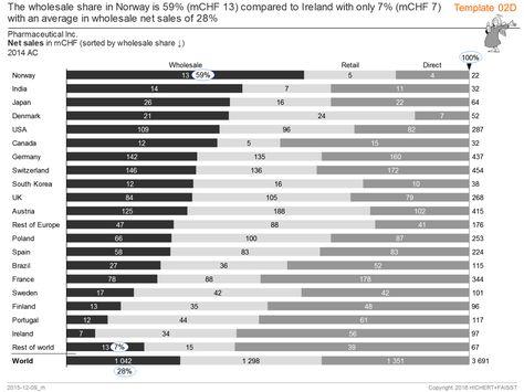 wwwhichert de resource chart-template-02  IT ~ BI - bmi chart template