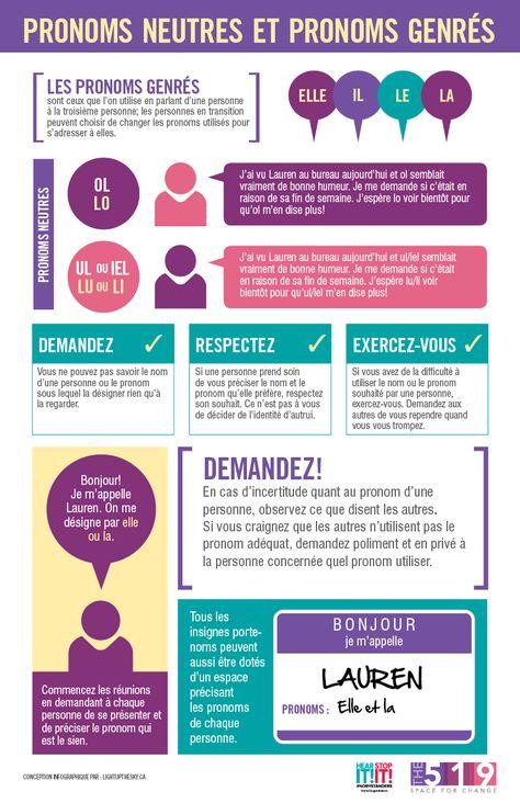 Pronoms Neutres Et Pronoms Genres The519 Gender Neutral Pronouns Gender Pronouns Gender Neutral
