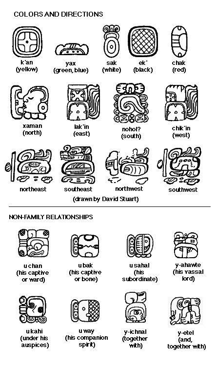 17 best Mayan images on Pinterest Aztec Mayan glyphs and Calendar