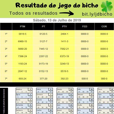 Resultado Do Jogo Do Bicho De Sabado 13 07 2019 Das 16 Horas Ptv