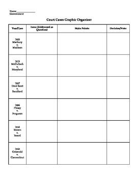 Supreme Court Cases Graphic Organizer W Key With Images