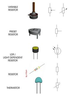 Electronic Components and Symbols  | Electronic components in 2019