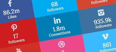 Sharing is Caring: 10 Social Media Plugins for Wordpress