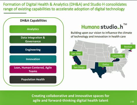 Why Humana Joined Cta The Pivot From Health Insurance To Behaving As A Health Tech Start Up Health Tech Health Insurance Companies Digital Health
