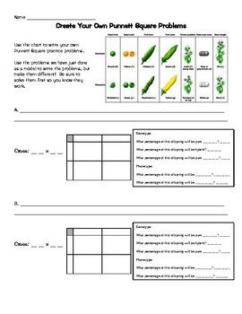 Pin on TpT Science Lessons