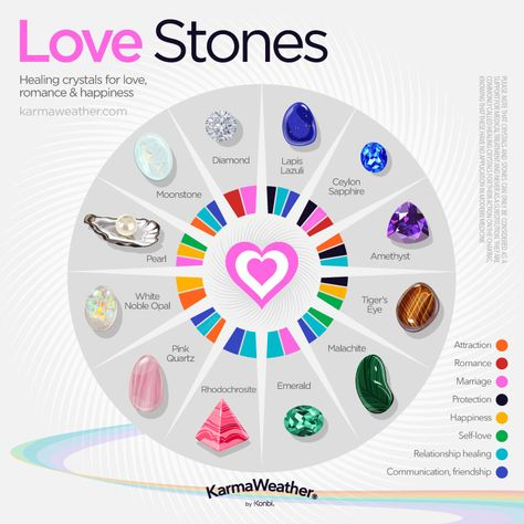 Love crystals - 12 power stones for attracting love