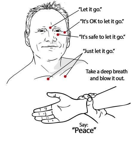 The Basic Faster EFT Tapping Method therapy Robert Smith, Alternative Health, Alternative Medicine, Mantra, Eft Technique, Faster Eft, Chakras, Reflexology Massage, Holistic Healing