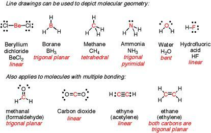 From Gen Chem To Org Chem Pt 7 Lewis Structures Master Organic Chemistry Organic Chemistry Molecular Geometry Teaching Chemistry