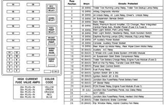 Wiring Diagram Blog 2010 Ford Expedition Fuse Box Pdf Ford Expedition Fuse Box Ford