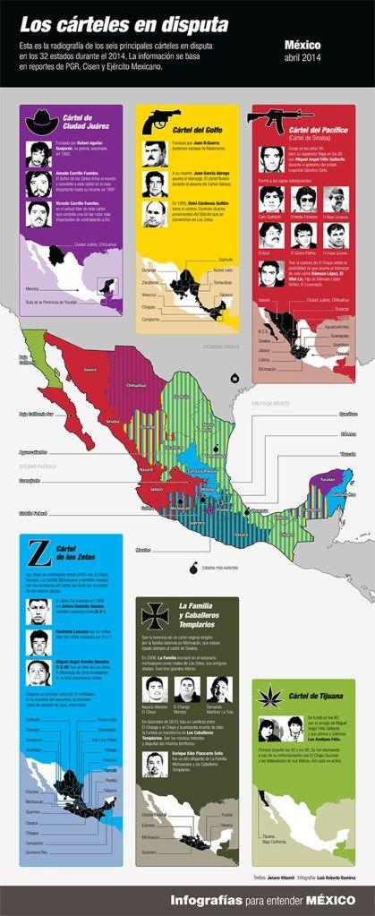 Mexico Narco On   Pablo Escobar El Mundo Del Narco And