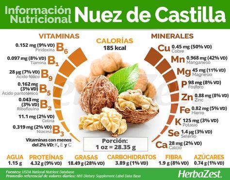 Beneficios De La Quinoa Salud Y Nutricion Beneficios De Alimentos