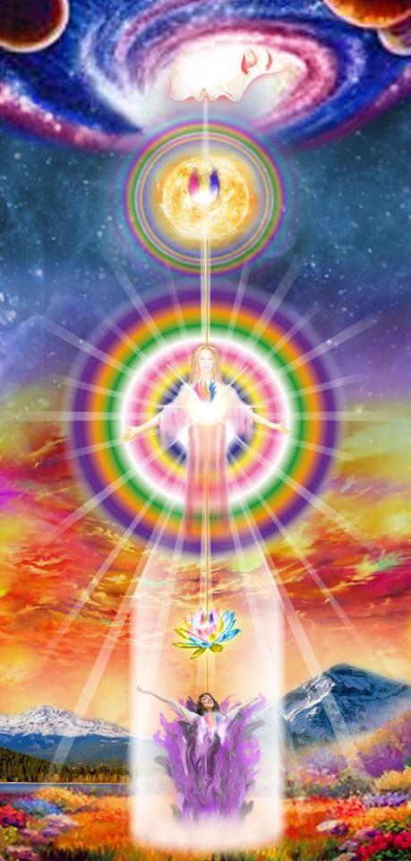 Pin De Claudia Luna En Dios En 2020 Divino Femenino Viaje Astral Arte Sacro