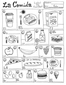 La comida Spanish food vocabulary chart poster no prep ...