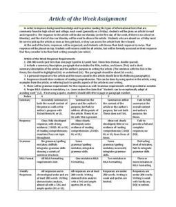 Article of the Week Assignment and Rubric[1]   Joss Whedon   Reading Comprehension