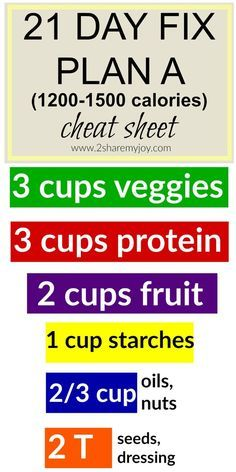 21 day fix cups diet pinterest 21 day fix 21 days and 21 day fix meal plan