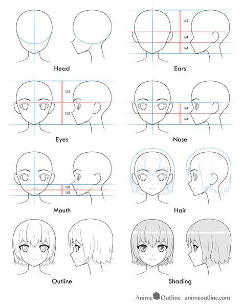 Trendy Drawing Faces Step By Step Girls Ideas Girl Face Drawing Anime Drawings Tutorials Anime Face Shapes