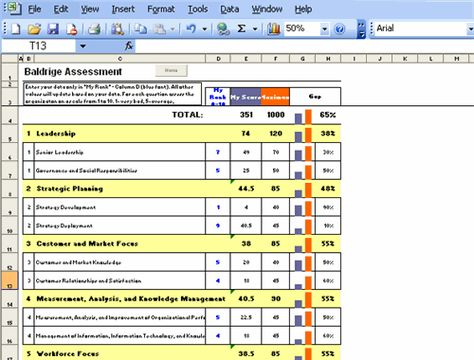 How Is SWOT Analysis Used In Business Plan Tools Pinterest - breakeven analysis excel