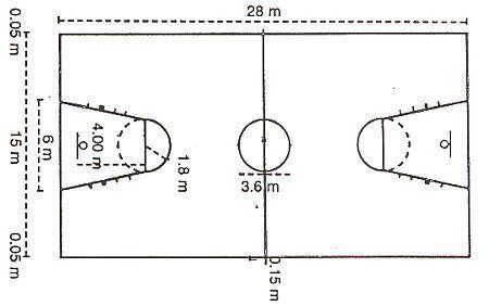 Medidas Cancha Minibasket Canchas Cancha De Voley Cancha De Baloncesto