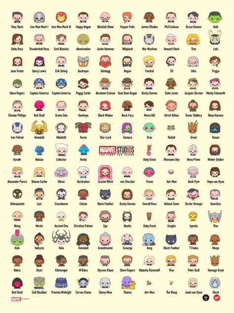 Reddit - marvelstudios - 10 Years of MCU Emoji WITH NAMES