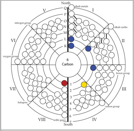 Periodic Table Database Chemogenesis Vibration \ Sound - copy periodic table with alkali metals halogens