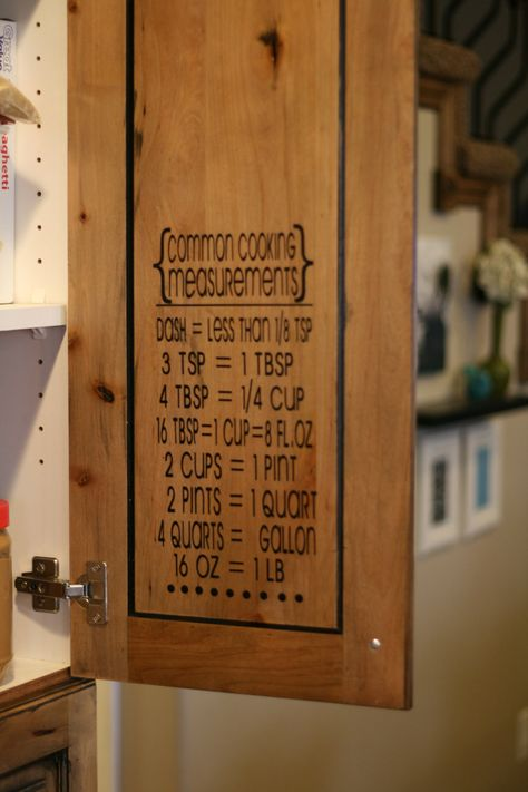 This is a great idea for inside the kitchen cupboard.    Common Cooking Measurements Vinyl Sticker Decal for Kitchen Wall or Cupboard.  Easy Application.. $22.00, via Etsy.
