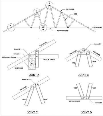kontraktor baja ringan jakarta hasil gambar untuk detail kuda atap teknik