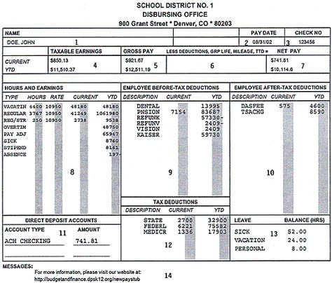 Check Stub Template Free Canadian Pay Stub Template Payroll