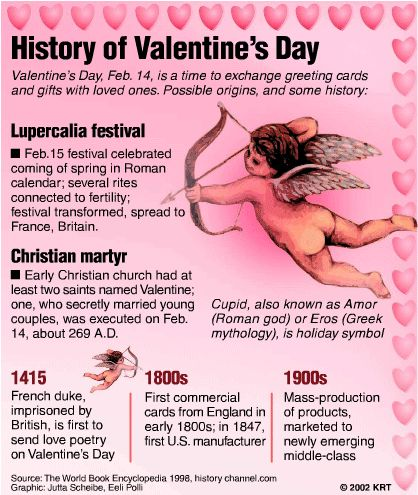 Valentine S Day History Learn It The Dark Origins Of Valentine S