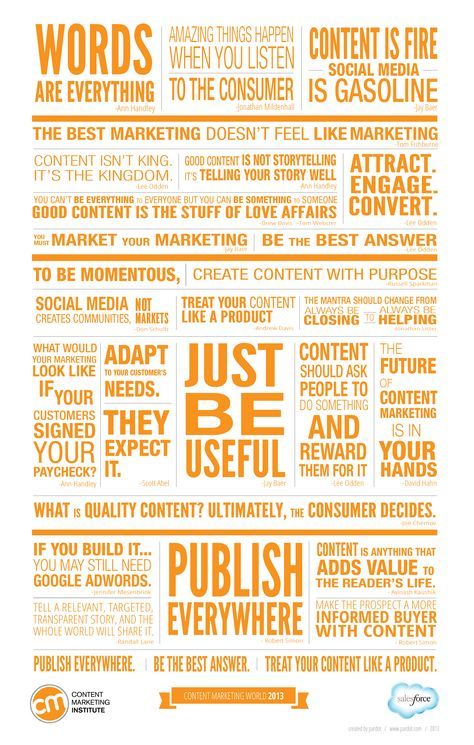 The Content Marketing Quotes Poster