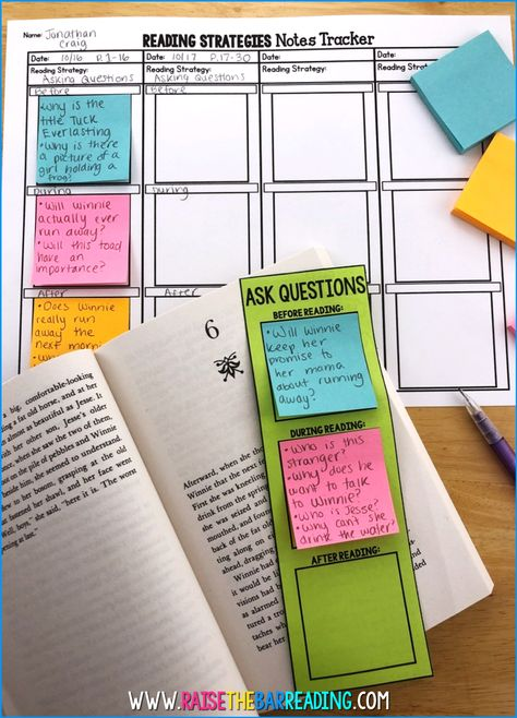 Teaching Reading Comprehension Strategies: Asking Questions & QAR Strategy - Raise the Bar Reading