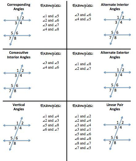 Parallel Lines Transversals And Their Angles Foldable Or Cheat