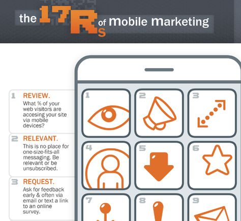 The Ultimate Cheat Sheet for Mastering Mobile Marketing
