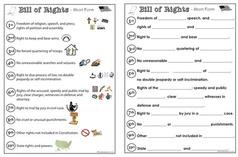 Bill Of Rights Social Studies Middle School Social Studies Activities 3rd Grade Social Studies