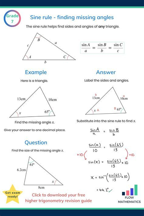 Pin On Math Revision