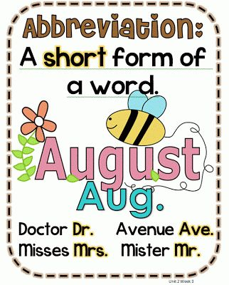 Image result for abbreviations poster