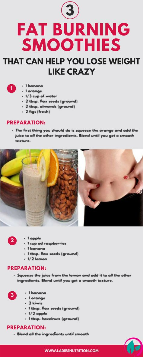 best healthy weight loss programs