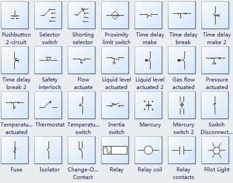More Switch Symbols and Delay Symbols This is so cool ... on plan symbols pressure switch, electrical control symbols, electrical symbols for pids, electrical symbol normally closed float switch, electrical switches symbols for drawings, p & id symbols switch, electrical symbol legend, electrical wiring diagrams switch, symbol for electric push button switch, electrical drawing symbols switch, wiring symbols switch, electrical symbols chart, electrical symbols and meanings, electrical symbols pdf, electrical symbols for limit switches dpst,