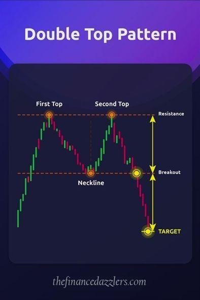 Cum să tranzacționați Forex pentru începători - Ghid PROFIT ianuarie ! - Învățați 2 comerț